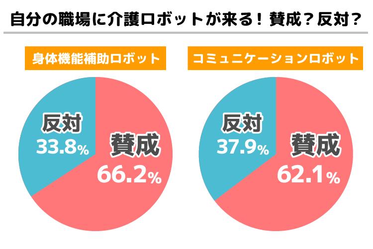 %e4%bb%8b%e8%ad%b7%e3%83%ad%e3%83%9c3