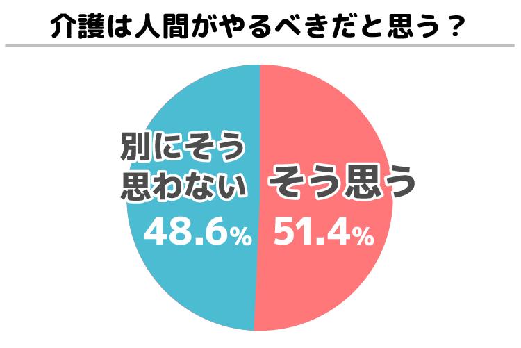 %e4%bb%8b%e8%ad%b7%e3%83%ad%e3%83%9c4